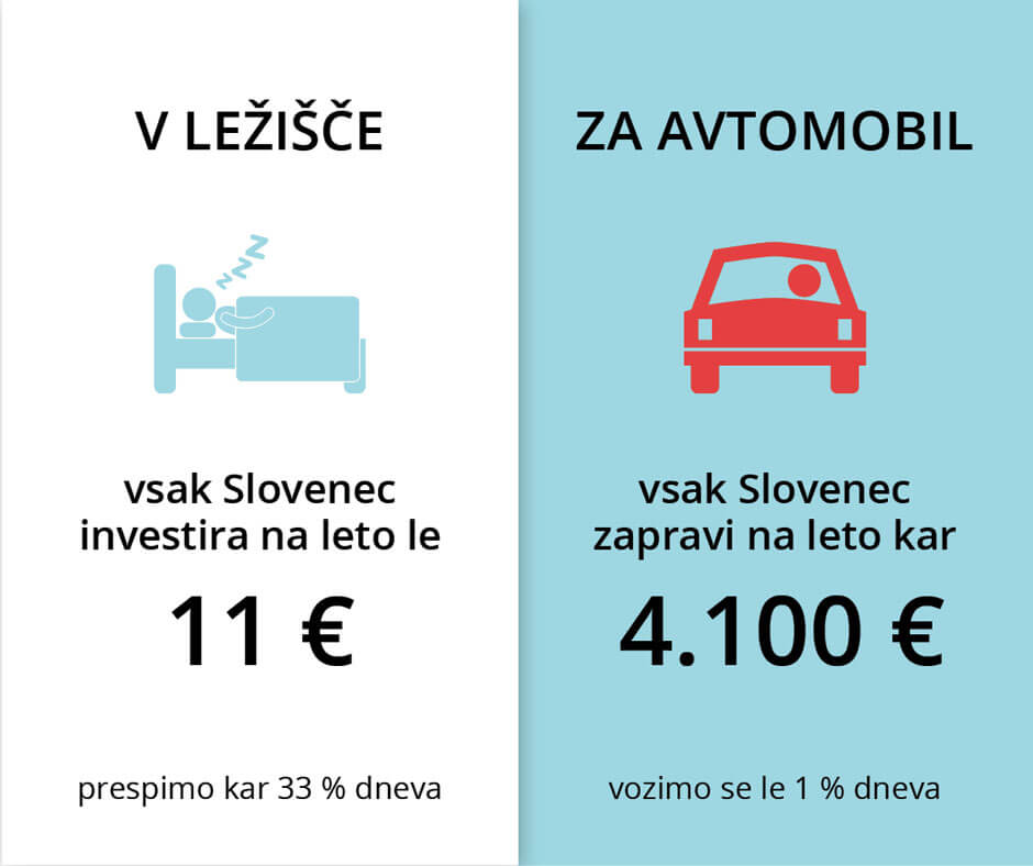 infografika-lezisce-avto-primerjava-leto